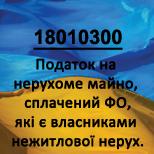 Податки/18010300/Немішаєве