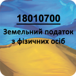 Податки/18010700/Немішаєве